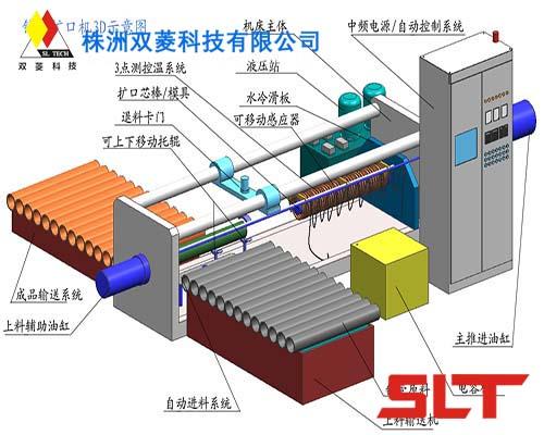江苏全自动中频加热扩口生产线