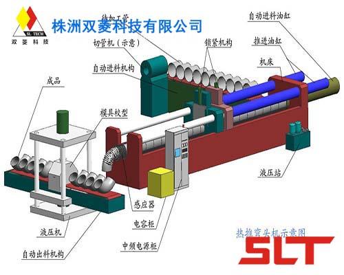 上海全自动中频弯头生产线